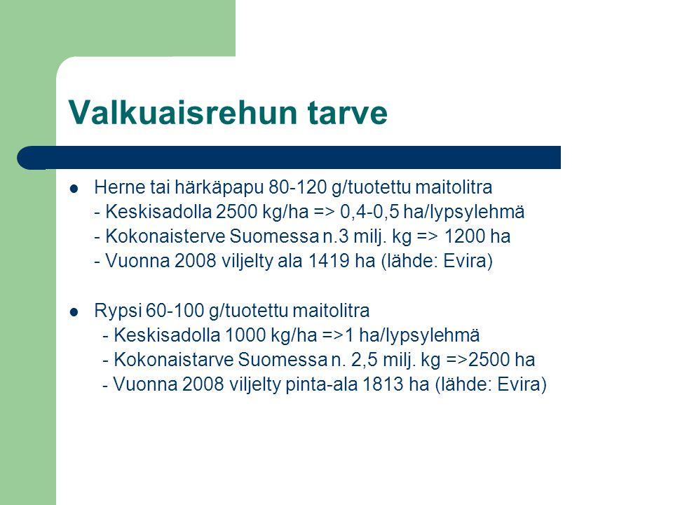 Valkuaisrehun tarve Herne tai härkäpapu 80-120 g/tuotettu maitolitra