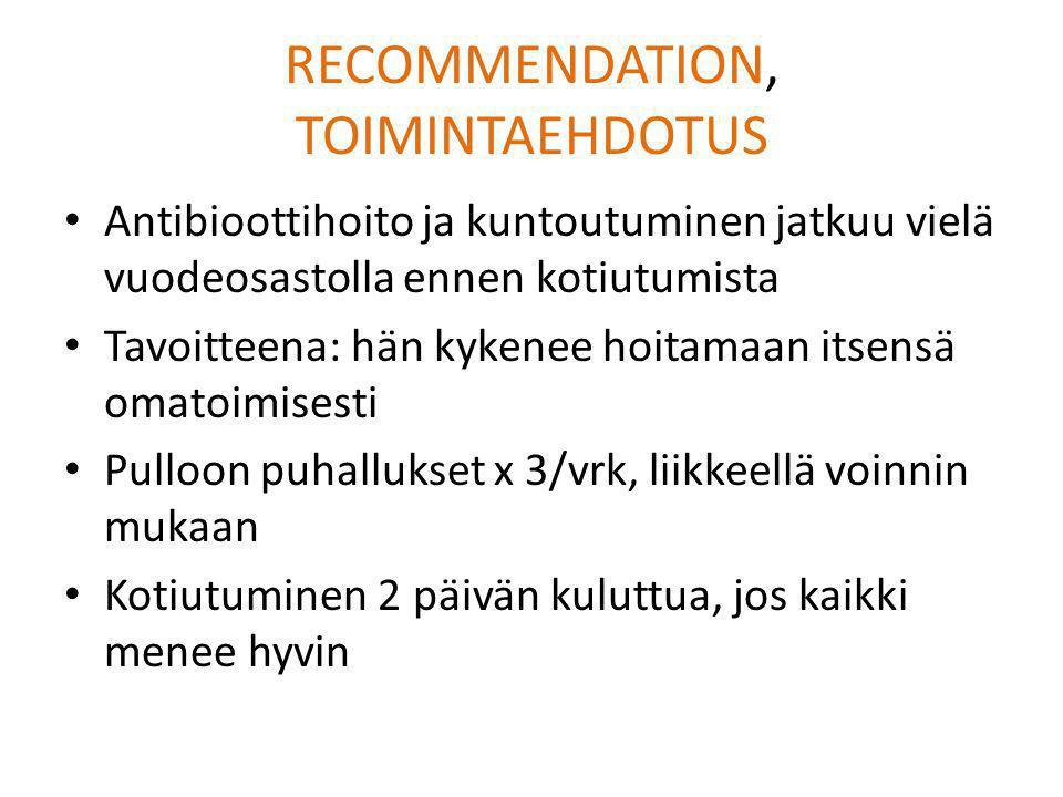 RECOMMENDATION, TOIMINTAEHDOTUS