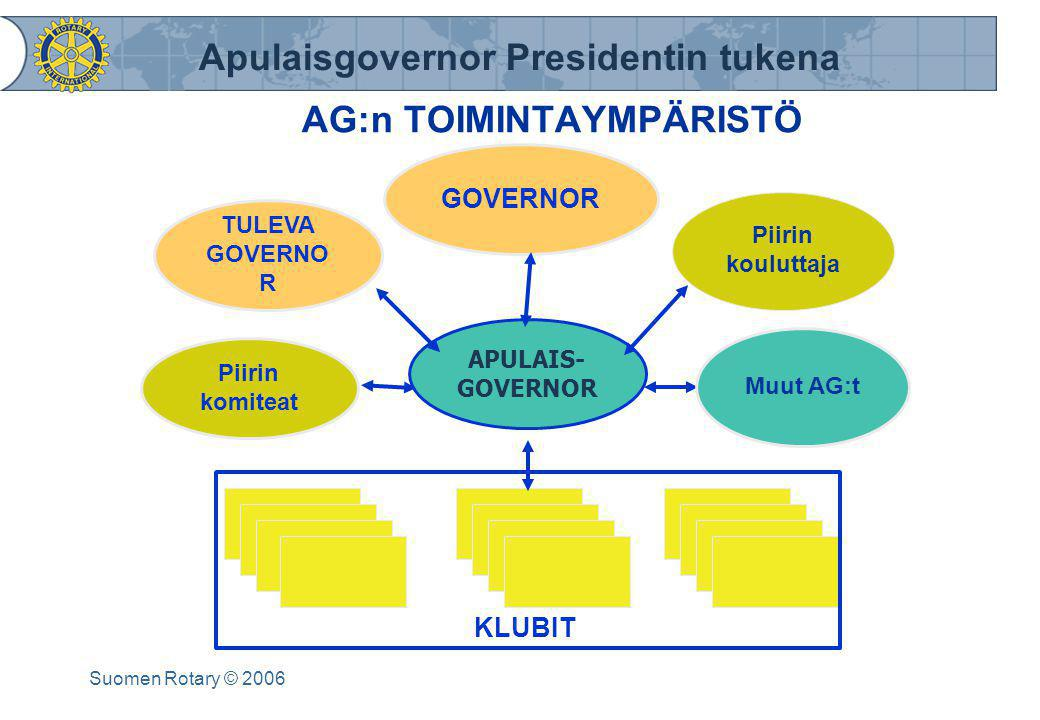 AG:n TOIMINTAYMPÄRISTÖ