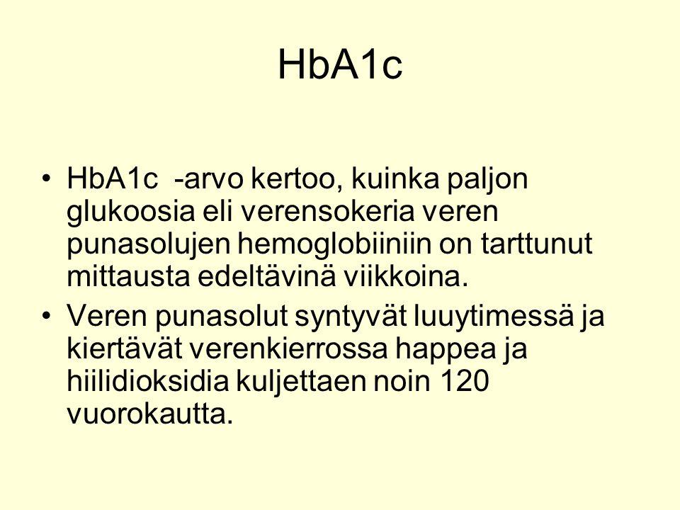 HbA1c HbA1c -arvo kertoo, kuinka paljon glukoosia eli verensokeria veren punasolujen hemoglobiiniin on tarttunut mittausta edeltävinä viikkoina.
