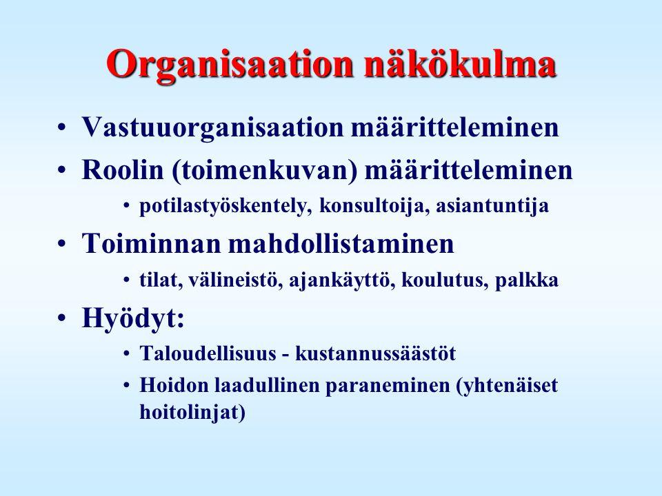 Organisaation näkökulma