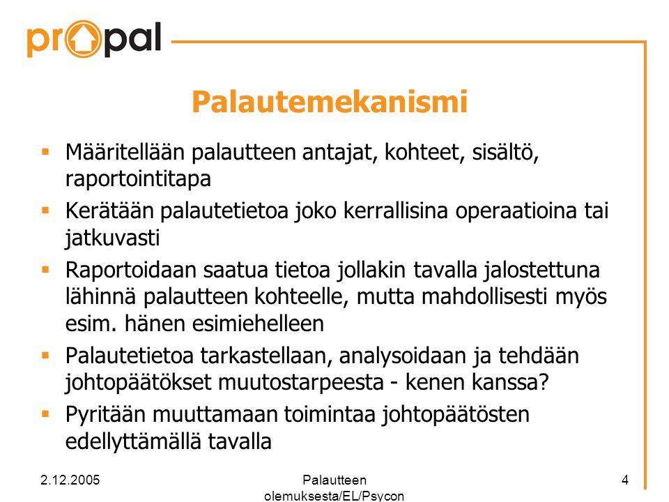 Palautteen olemuksesta/EL/Psycon