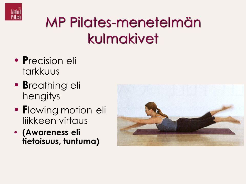 MP Pilates-menetelmän kulmakivet