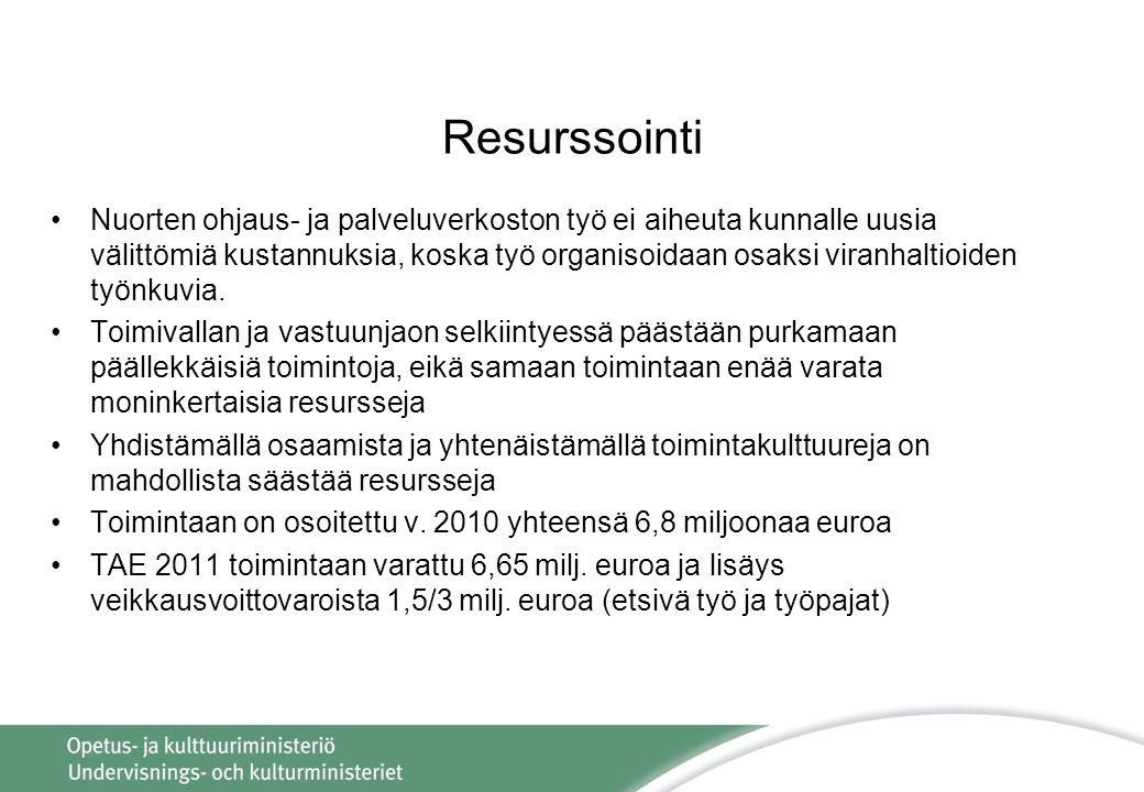 Resurssointi
