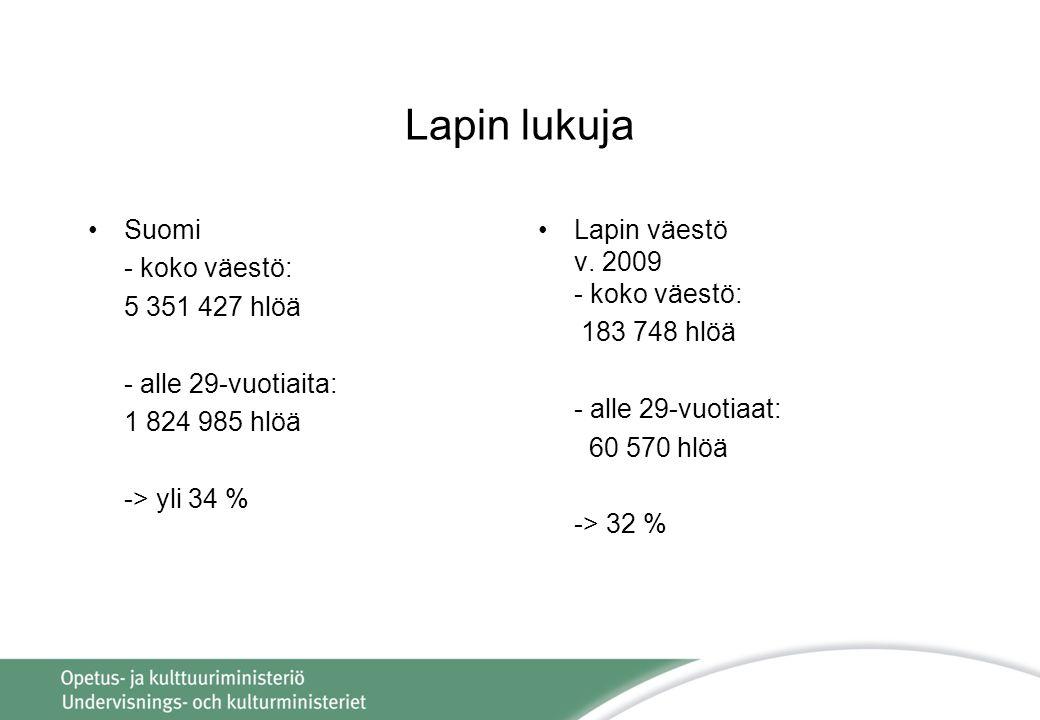 Lapin lukuja Suomi - koko väestö: 5 351 427 hlöä - alle 29-vuotiaita: