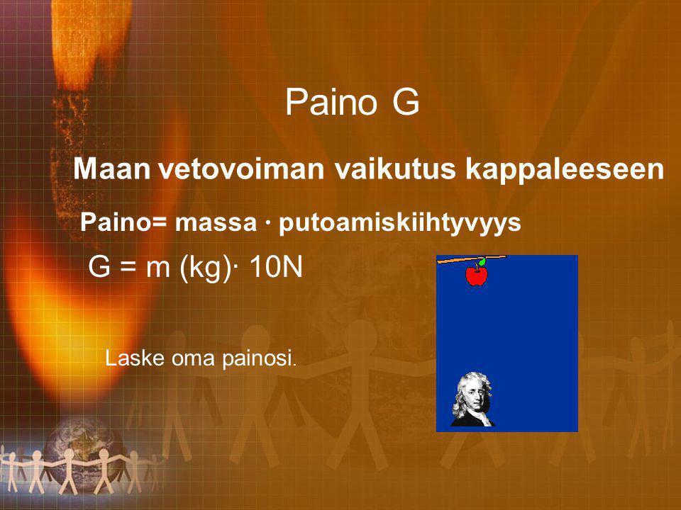 Paino G Maan vetovoiman vaikutus kappaleeseen G = m (kg)∙ 10N