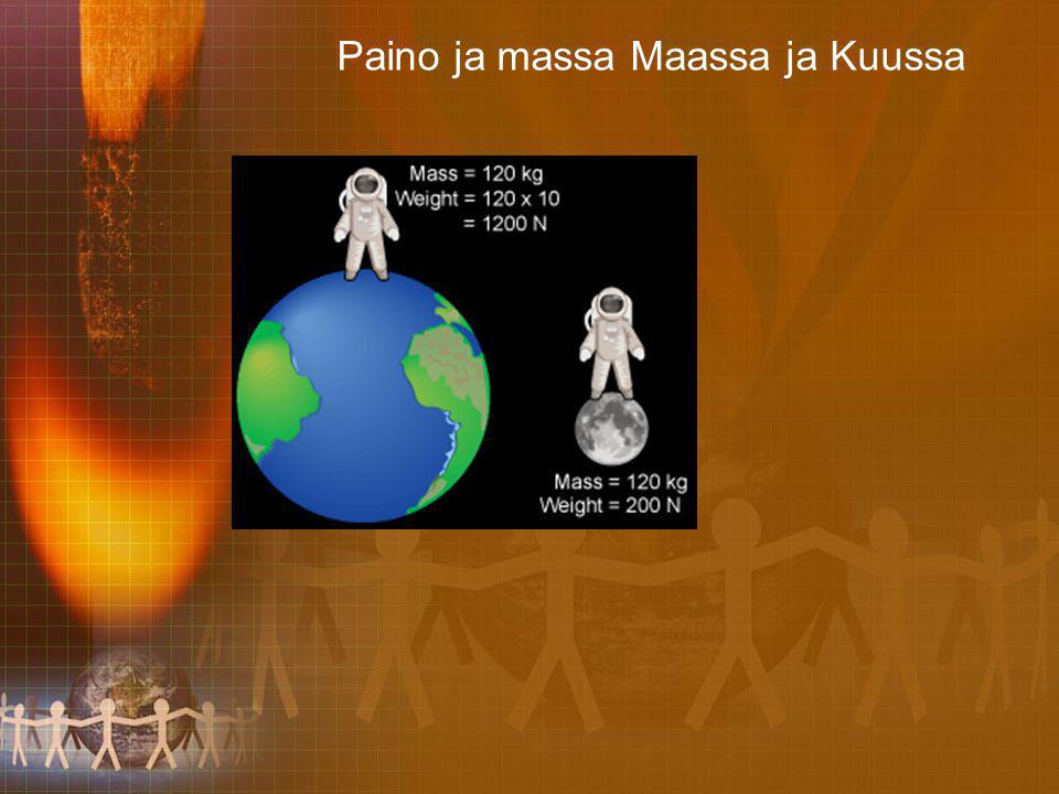 Paino ja massa Maassa ja Kuussa
