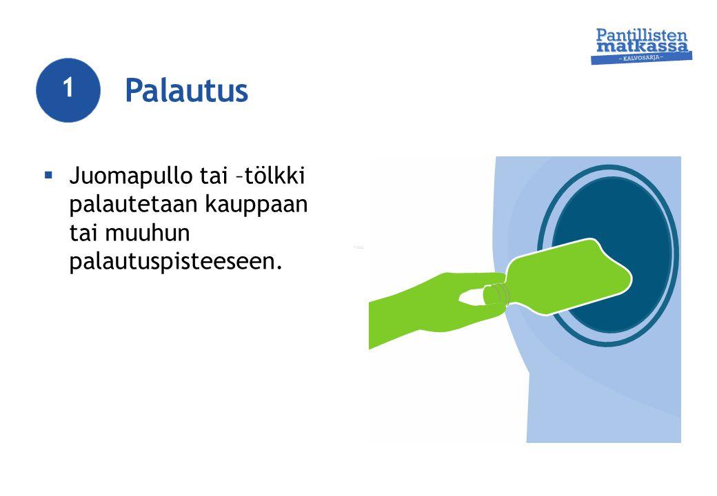 Palautus 1 Juomapullo tai –tölkki palautetaan kauppaan tai muuhun palautuspisteeseen.