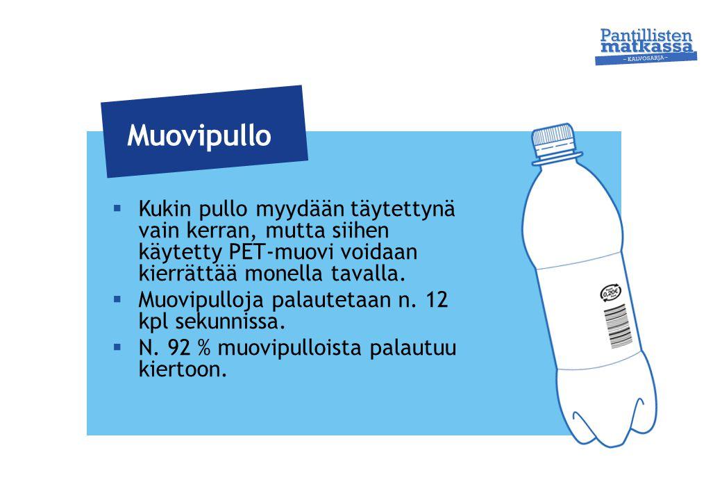 Muovipullo Kukin pullo myydään täytettynä vain kerran, mutta siihen käytetty PET-muovi voidaan kierrättää monella tavalla.