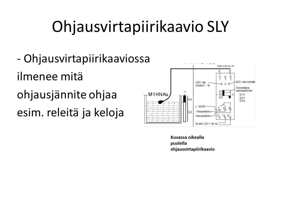 Ohjausvirtapiirikaavio SLY