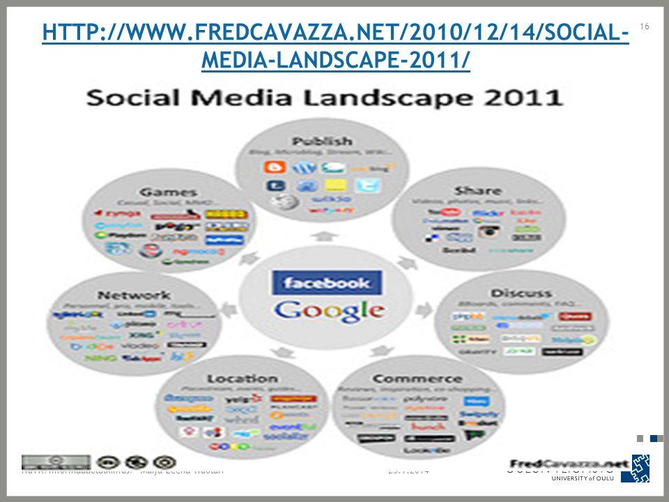 http://www.fredcavazza.net/2010/12/14/social-media-landscape-2011/ HuTK/Informaatiotutkimus/ Maija-Leena Huotari.