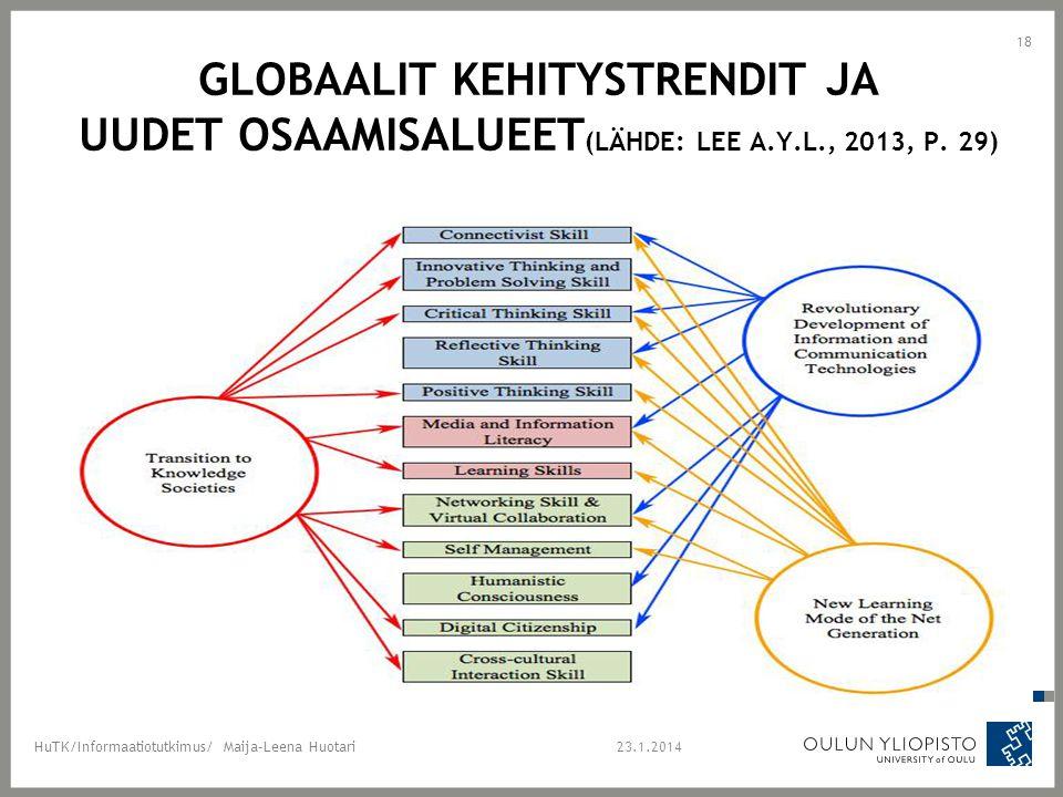 globaaliT kehitystrenDIT ja uudet osaamisalueet(Lähde: Lee a. y. l
