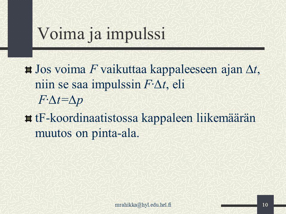Voima ja impulssi Jos voima F vaikuttaa kappaleeseen ajan ∆t, niin se saa impulssin F·∆t, eli F·∆t=∆p.