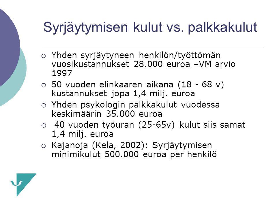 Syrjäytymisen kulut vs. palkkakulut