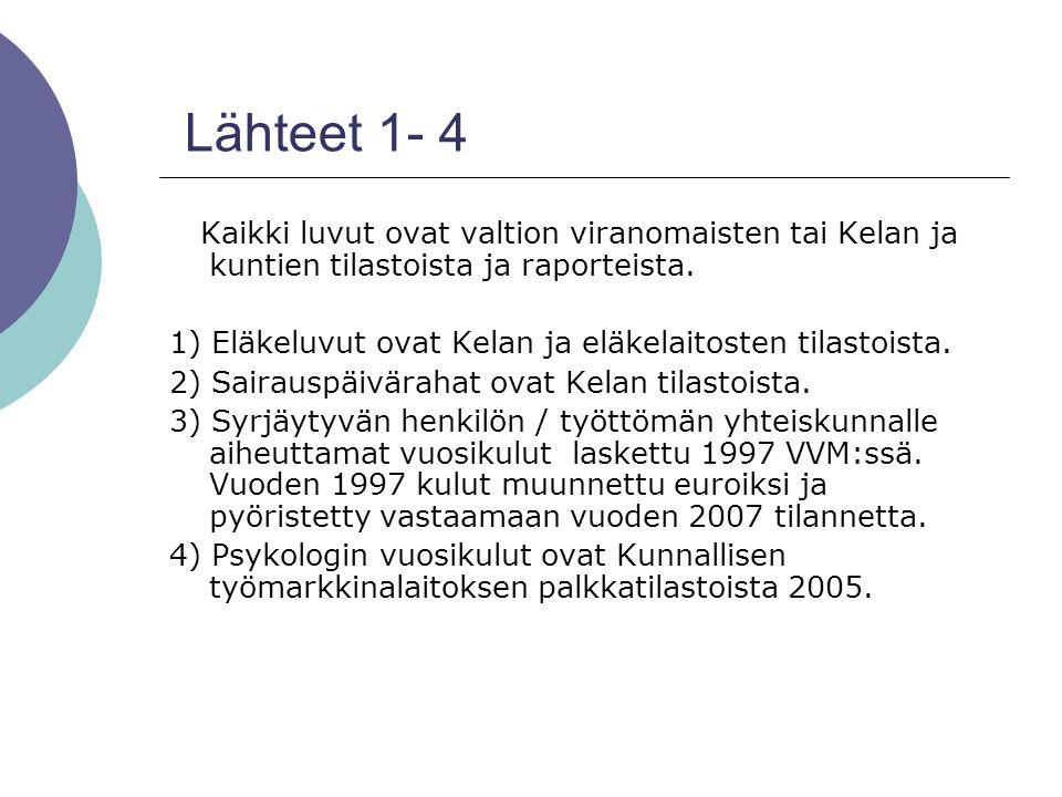 Lähteet 1- 4 Kaikki luvut ovat valtion viranomaisten tai Kelan ja kuntien tilastoista ja raporteista.