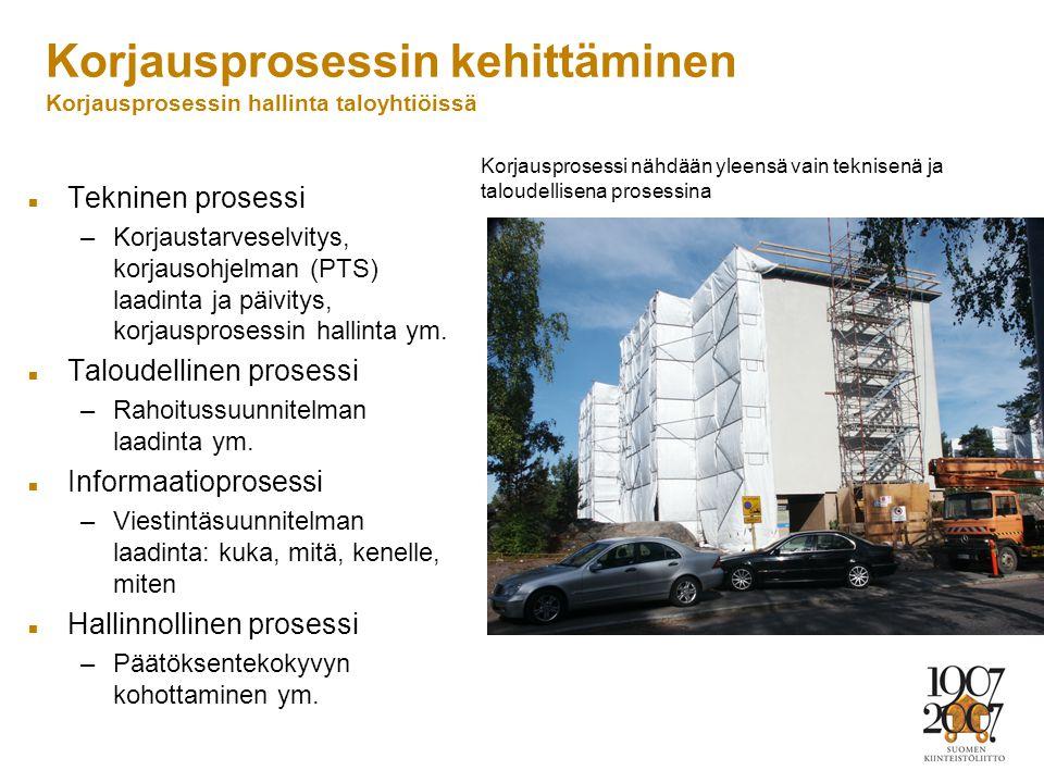 Korjausprosessin kehittäminen Korjausprosessin hallinta taloyhtiöissä