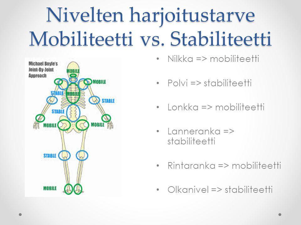 Nivelten harjoitustarve Mobiliteetti vs. Stabiliteetti