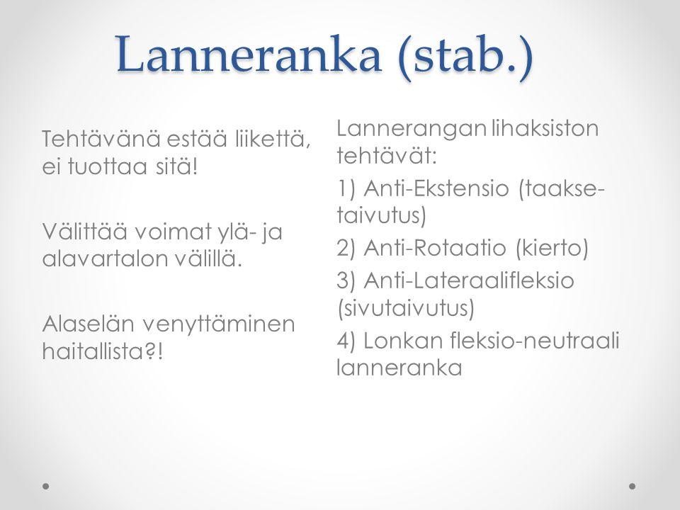 Lanneranka (stab.)