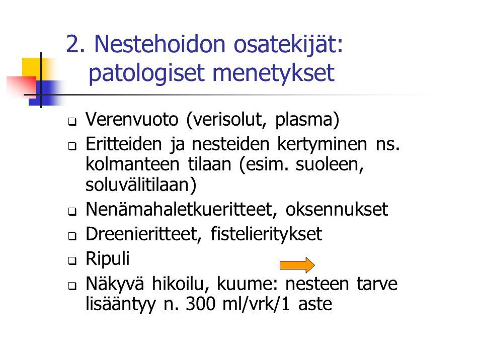 2. Nestehoidon osatekijät: patologiset menetykset