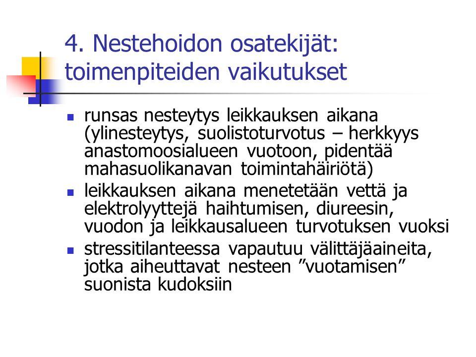 4. Nestehoidon osatekijät: toimenpiteiden vaikutukset