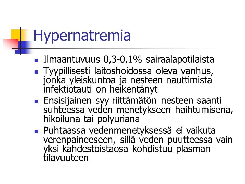 Hypernatremia Ilmaantuvuus 0,3-0,1% sairaalapotilaista