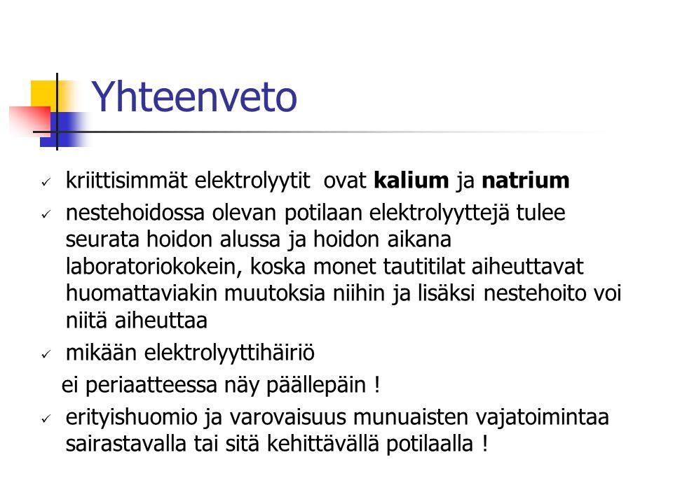 Yhteenveto kriittisimmät elektrolyytit ovat kalium ja natrium