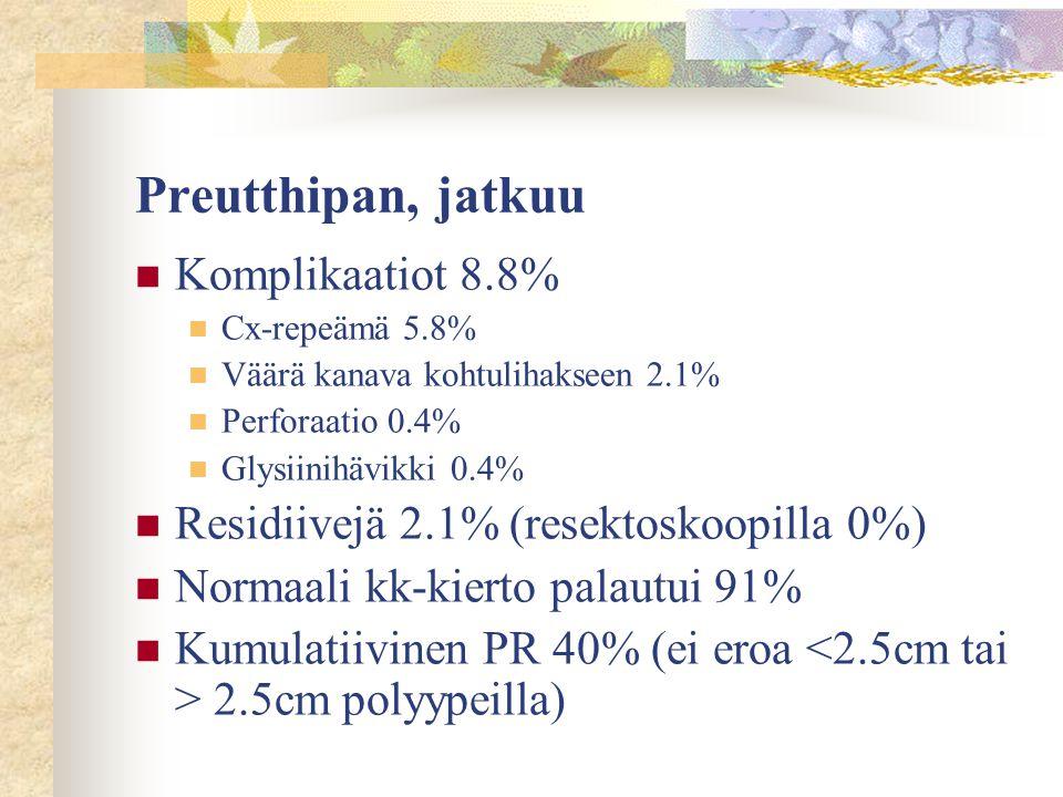 Preutthipan, jatkuu Komplikaatiot 8.8%