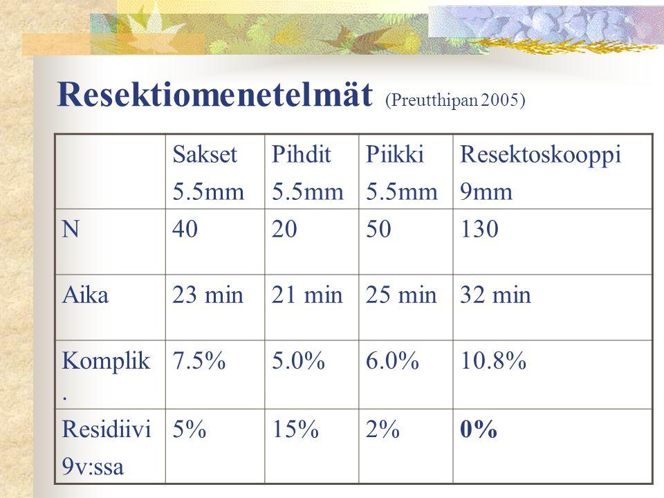 Resektiomenetelmät (Preutthipan 2005)