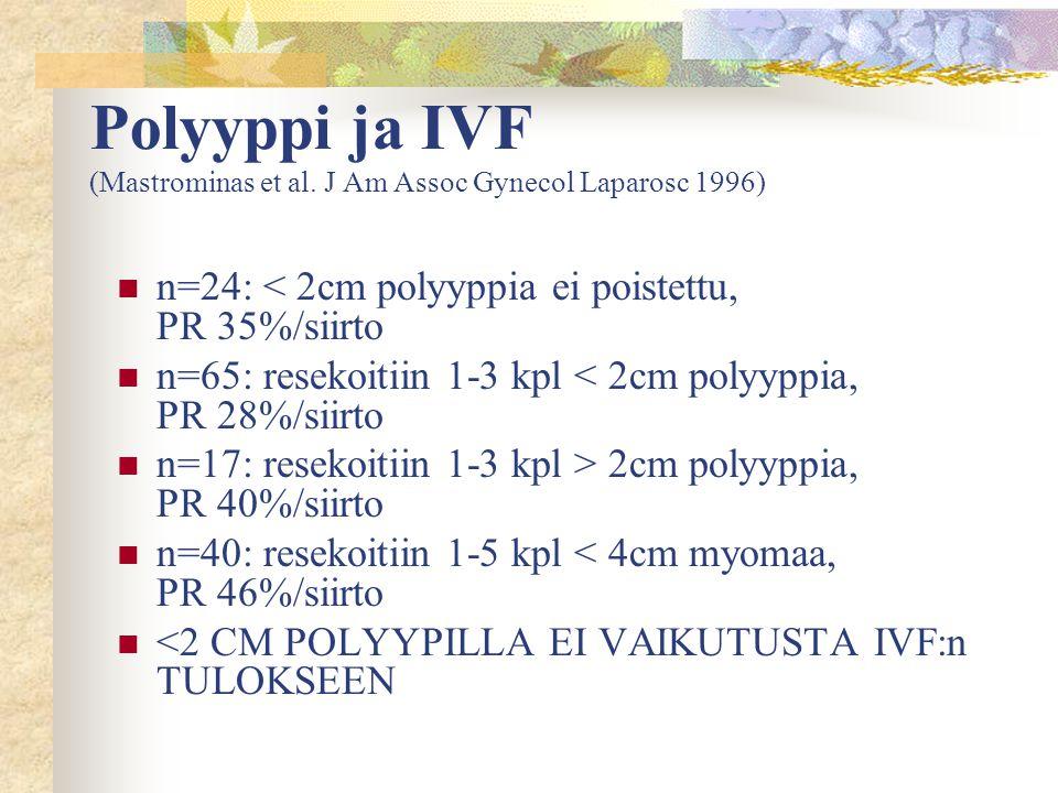 Polyyppi ja IVF (Mastrominas et al. J Am Assoc Gynecol Laparosc 1996)
