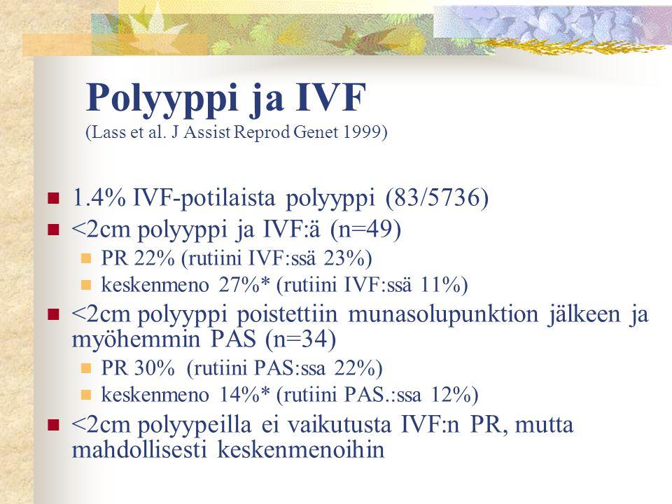 Polyyppi ja IVF (Lass et al. J Assist Reprod Genet 1999)