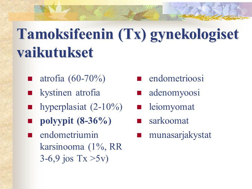 Tamoksifeenin (Tx) gynekologiset vaikutukset