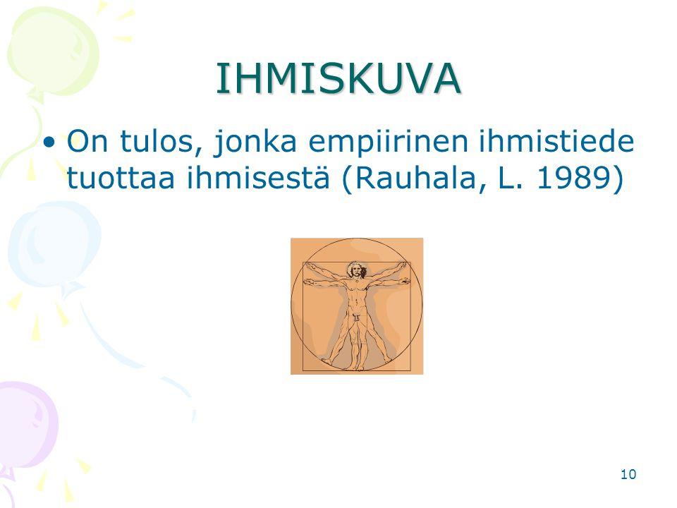 IHMISKUVA On tulos, jonka empiirinen ihmistiede tuottaa ihmisestä (Rauhala, L. 1989)