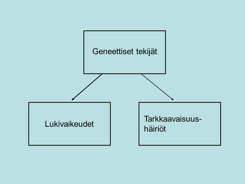 Geneettiset tekijät Lukivaikeudet Tarkkaavaisuus-häiriöt