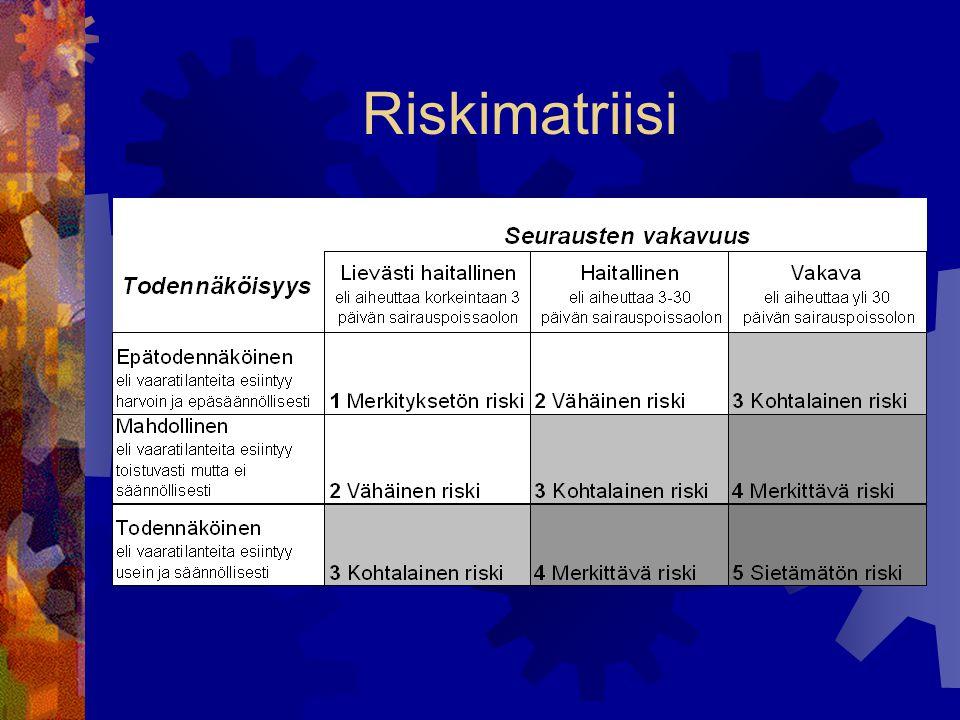 Riskimatriisi Riskimatriiseja on olemassa hiukan erilaisia ja erilaisilla sanamuodoilla tehtynä.