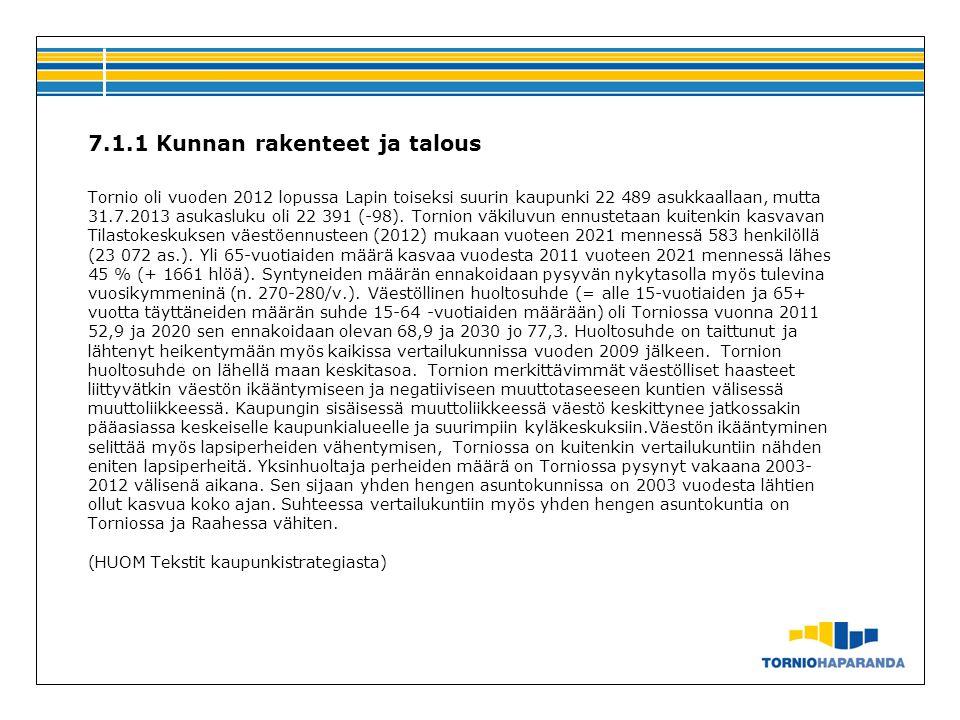 7.1.1 Kunnan rakenteet ja talous Tornio oli vuoden 2012 lopussa Lapin toiseksi suurin kaupunki 22 489 asukkaallaan, mutta 31.7.2013 asukasluku oli 22 391 (-98).