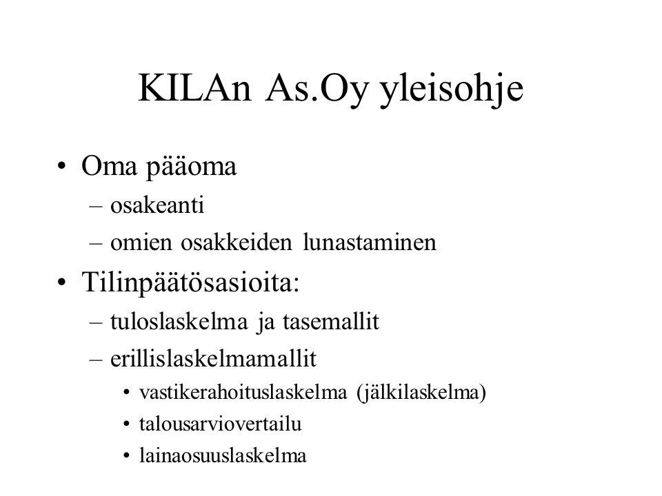 KILAn As.Oy yleisohje Oma pääoma Tilinpäätösasioita: osakeanti