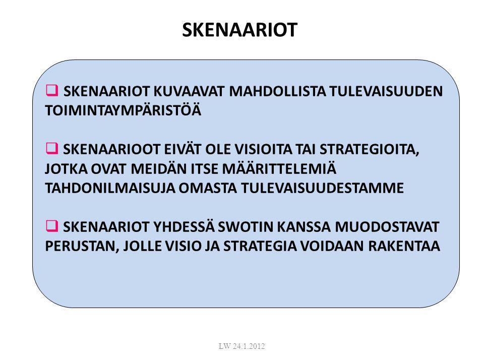 SKENAARIOT SKENAARIOT KUVAAVAT MAHDOLLISTA TULEVAISUUDEN TOIMINTAYMPÄRISTÖÄ.