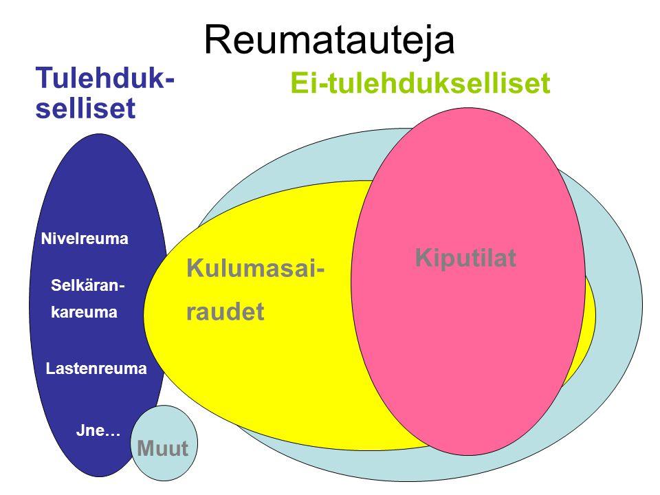 Reumatauteja Tulehduk- selliset Ei-tulehdukselliset Kiputilat