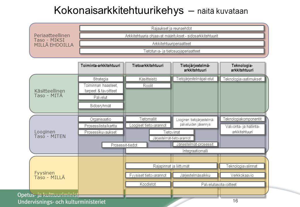 Kansallinen opintohallinnon viitearkkitehtuuri – Koulutuspaketti v1 - ppt lataa