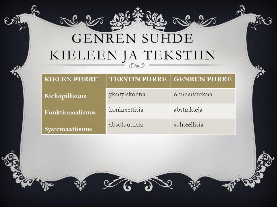 Genren SUHDE KIELEEN JA TEKSTIIN