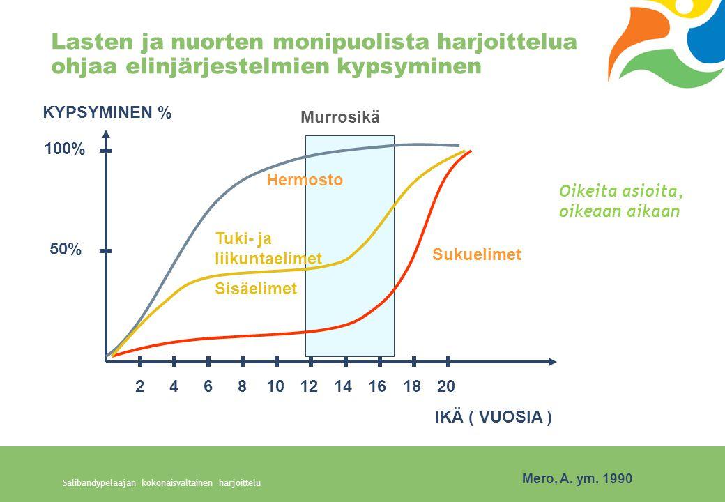 Lasten ja nuorten monipuolista harjoittelua ohjaa elinjärjestelmien kypsyminen
