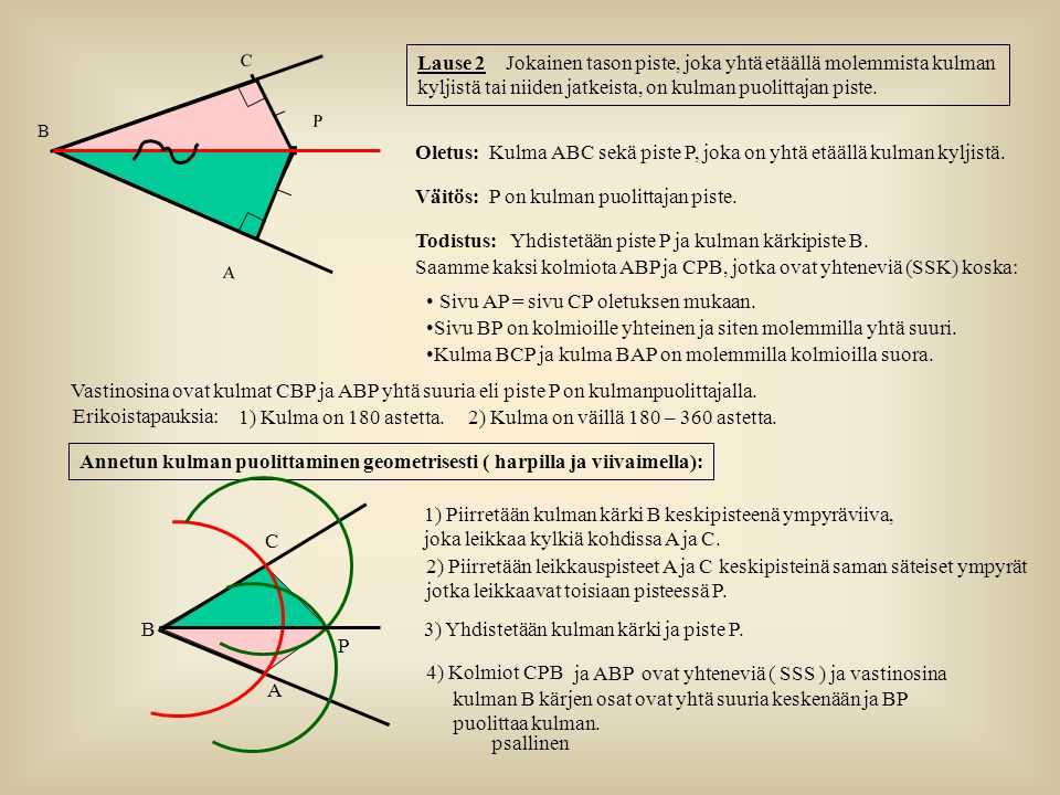 Lause 2 Jokainen tason piste, joka yhtä etäällä molemmista kulman