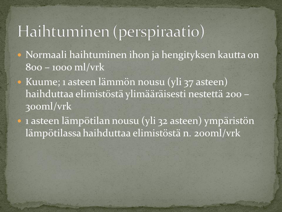Haihtuminen (perspiraatio)