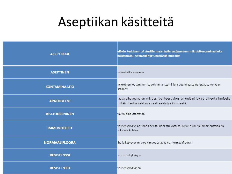 Aseptiikan käsitteitä