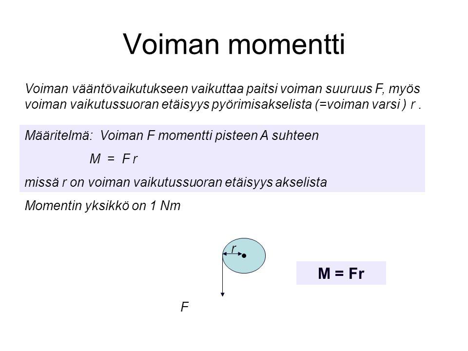 Momentin laskeminen