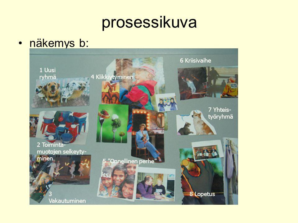 prosessikuva näkemys b: 6 Kriisivaihe 1 Uusi ryhmä 4 Klikkiytyminen