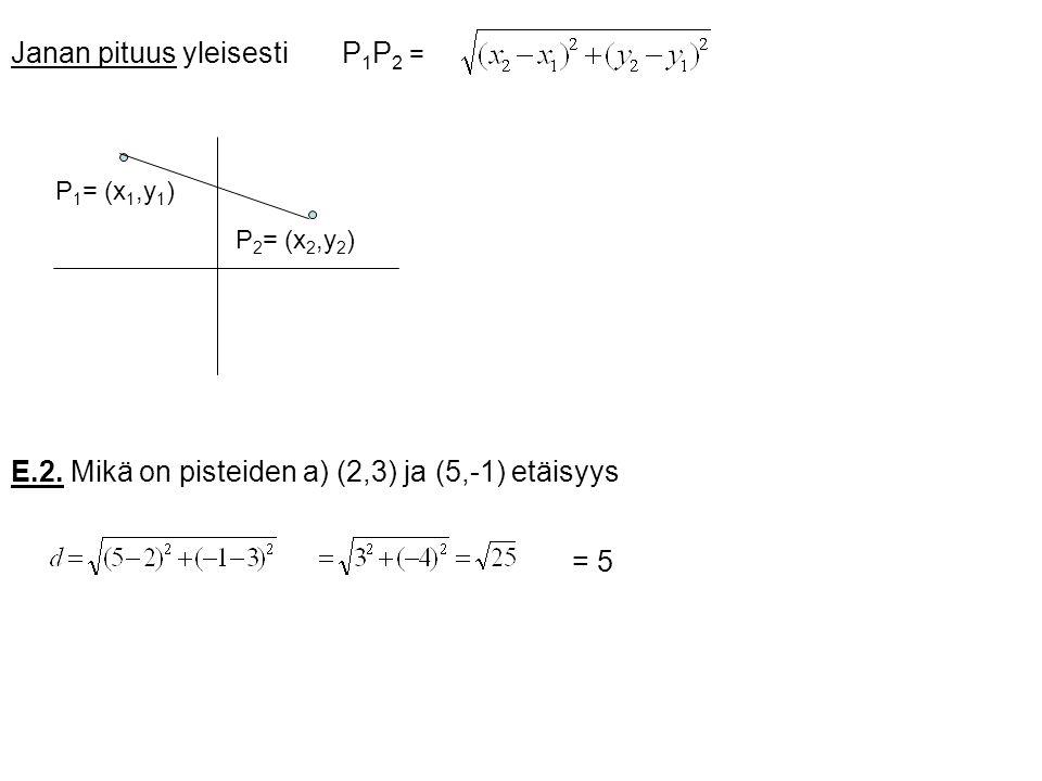 Janan pituus yleisesti P1P2 =