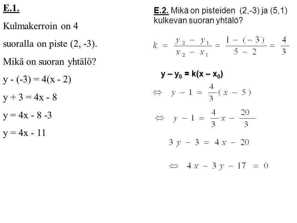 E.1. Kulmakerroin on 4 suoralla on piste (2, -3).