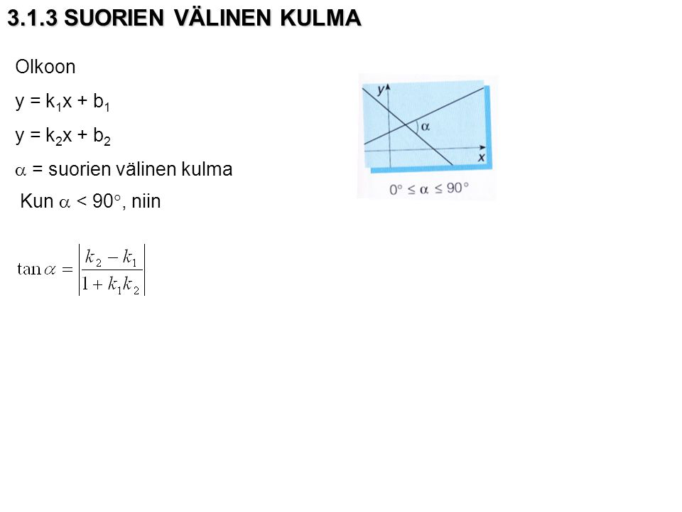 3.1.3 SUORIEN VÄLINEN KULMA Olkoon y = k1x + b1 y = k2x + b2