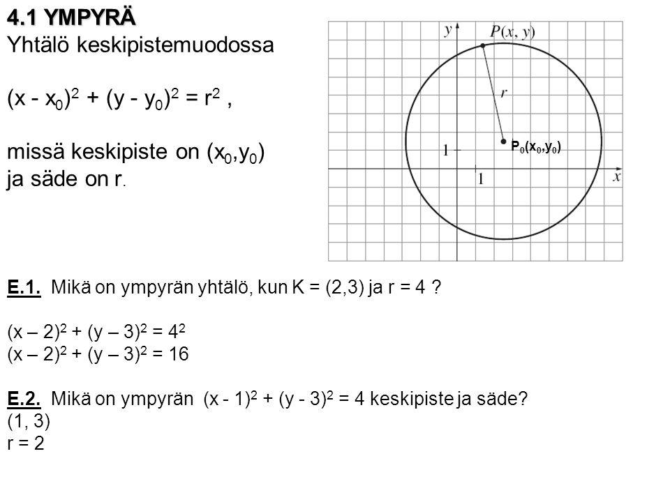 Yhtälö keskipistemuodossa (x - x0)2 + (y - y0)2 = r2 ,